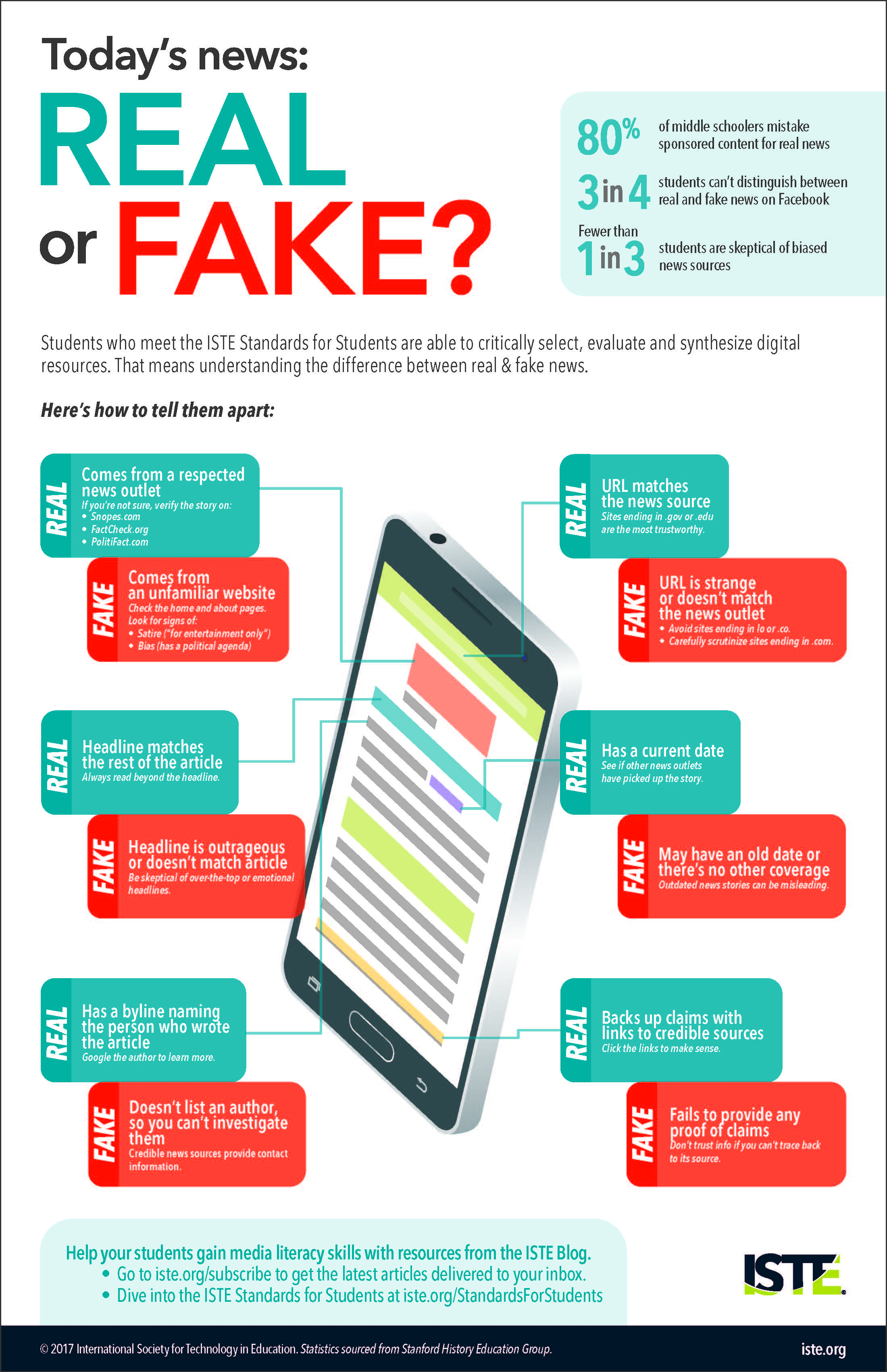Media Literacy_Real News Infographic_10_2017